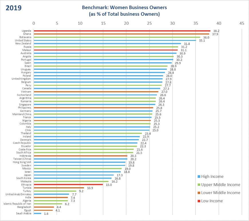 women-business-owners-2019.jpg